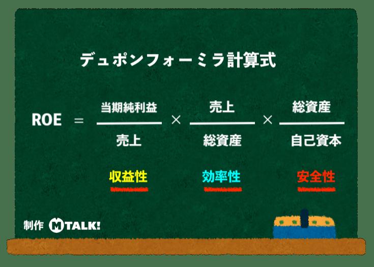 デュポンシステム計算式